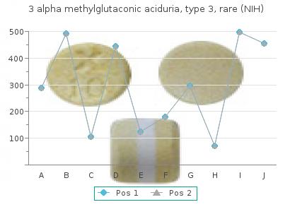 asthalin rotacaps price